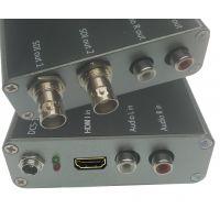 RG72 HDMI converter