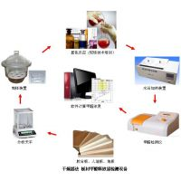 专业为板材、家具生产企业提供板材甲醛检测设备(专人上门培训)