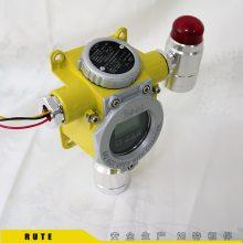 安防甲醇气体浓度超标报警器,防止中毒
