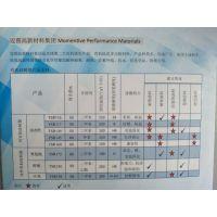 帝斯曼丙烯酸树脂聚氨酯树脂
