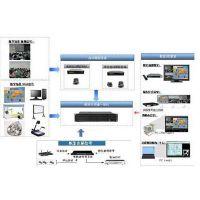 直播录播软件系统,高清直播录播教程