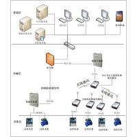 陕西亚川智能科技YCEM-6003高校能源管控系统仪表选型DD502