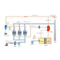汽车涂装喷漆废气处理技术研究(4)