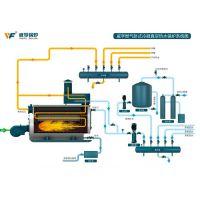威孚锅炉|B级锅炉|真空热水锅炉