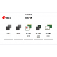 ublox GPS module MLCC