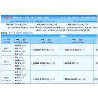 云卡通供应微信订餐系统(汕尾市电力局食堂)