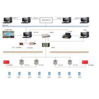 KT258(B)矿用人员定位系统矿井人员考勤管理软件
