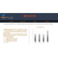 加急!机电证办理2-3天出证,上海地区机电证申请