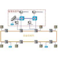 智能化交通监控系统