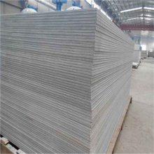 合肥三嘉钢结构loft阁楼板水泥纤维压力板厂家乘风破浪向前行