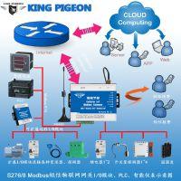 金鸽S278 4G、GPRS、3G RTU ATM监控数据采集短信报警远程控制终端