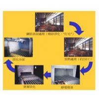 常熟佳发化学钢筋粉末涂料专用环氧树脂