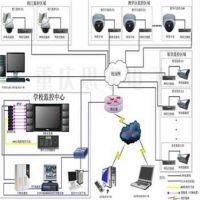 网络系统安装