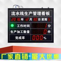 车间生产管理看板/产线看板/生产进度管理显示屏