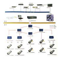 矿山安全监控系统 防爆监控设备 全方面监控定位系统 KJ707矿工业视频监控系统