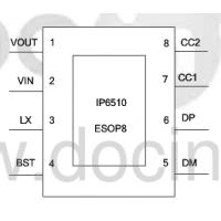深圳市科瑞芯——车充芯片IP6505