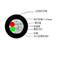 非金属阻燃光缆,GYFTZY-16B1.3 管道使用