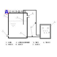 定州净淼现货供应外置式SCII-20HB水箱自洁消毒器 质优价廉