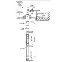不自喷井采油使用电潜泵_大庆油田采油专用QYDB电潜泵