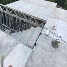 湖北20mmloft楼层板厂家板材承重大测试!