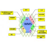 仓储物流管理系统 自动智能WMS仓储系统