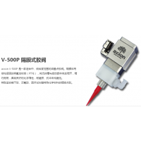 北京自动涂胶机 深隆STT1018 自动涂胶机 涂胶机器人 汽车玻璃涂胶生产线