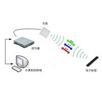 飞阳RFID飞机维修工具管理系统
