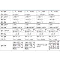 中西(LQS特价)电子贮存式压力计 型号:SE05-SEI-2150MA库号:M403192