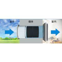 美国创诗空气净化+C2往复式热回收无管道家用新风系统