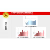 2018北京特许连锁加盟展览会
