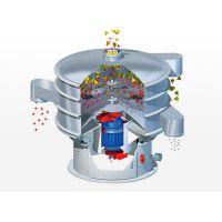 固体,粉末及颗粒状物料处理设备