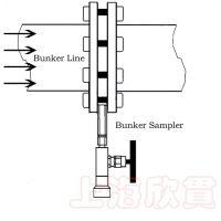 船舶管路取样装置取样器
