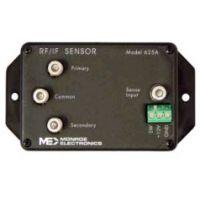 美国Monroe进口视频分配放大器625A