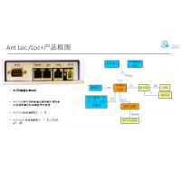 瑞士BuleBotics 激光控制器 ANT lite+ 研发8年时间推向市场贵一点,更稳定!