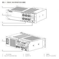 中兴B900嵌入式通信电源-48V型号中兴ZXDU58 B900全新原装