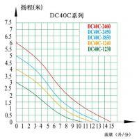 深圳水泵厂家 ZKSJ 新能源汽车水泵 DC40C 四分螺纹接口 扬程6米