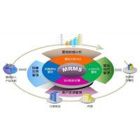 英克营销资源管理解决方案