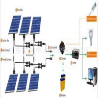 加工组装光伏,风力,水力,柴油发电机等发电机控制柜