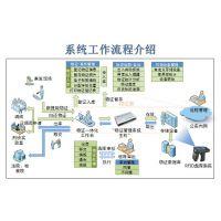 环球软件物证管理系统 提供物证分类统计分析