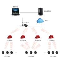 漯河监狱人员定位系统/设备安装公司