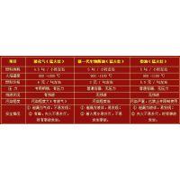 北京醇基燃料加盟 新能源油多少钱