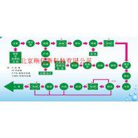 使用说明IJ-A778型全自动化LED封装测试实训平台生产厂家