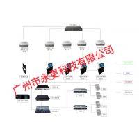 广州永更品牌自己厂家研发智能无纸化会议系统无纸化办公软件550x80x5mm