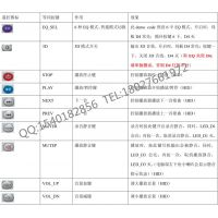 替代CM108 替代CM108B 替代CM108AH SSS1629中文方案 鑫创一级代理
