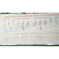 天津通信模拟屏、发光模拟屏、配电室模拟屏、马赛克模拟屏