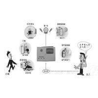 家庭智能安防系统有哪些组成部分与作用呢?
