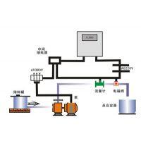 安徽合肥海宏达自动化定量装车系统