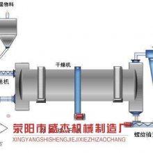 供应回转式冷却机,复合肥冷却机,有机肥冷却机设备制造商