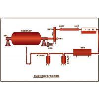 塑料炼油设备 华源机械 塑料炼油设备