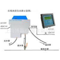 上海沉入式浊度仪/国产浊度仪/大量程浊度仪/自来水源水浊度仪